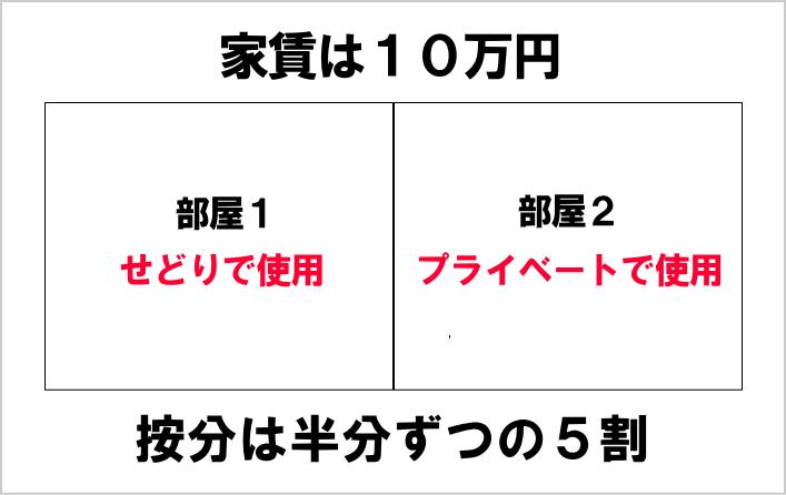sedorikakuteisinkoku-20200118-01